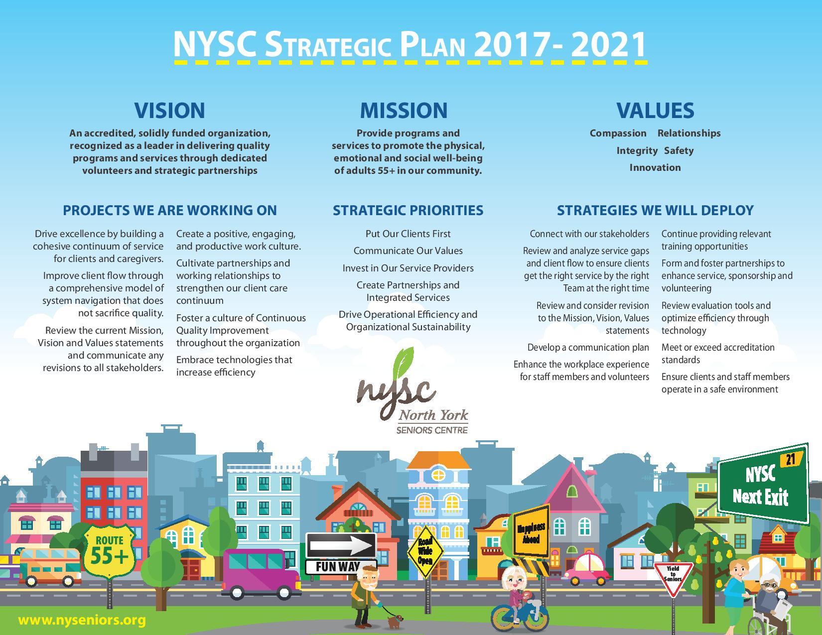 NYSC Strategic Plan