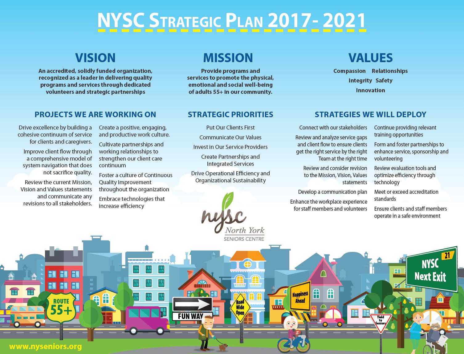 Strat Plan 2017 to 2021